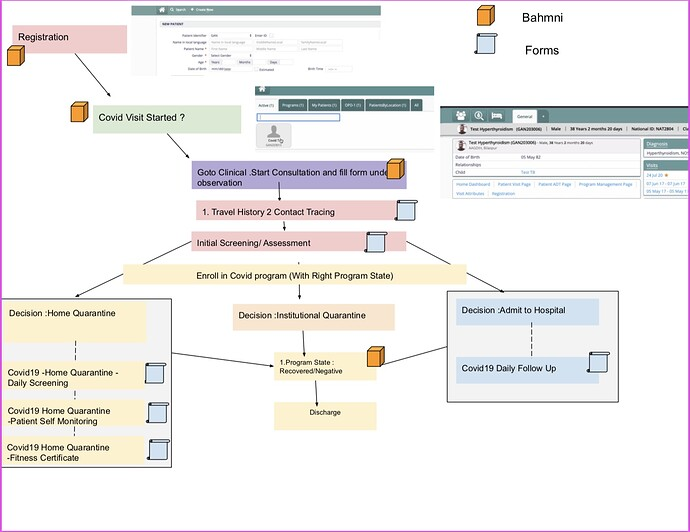 Covid19_Workflow