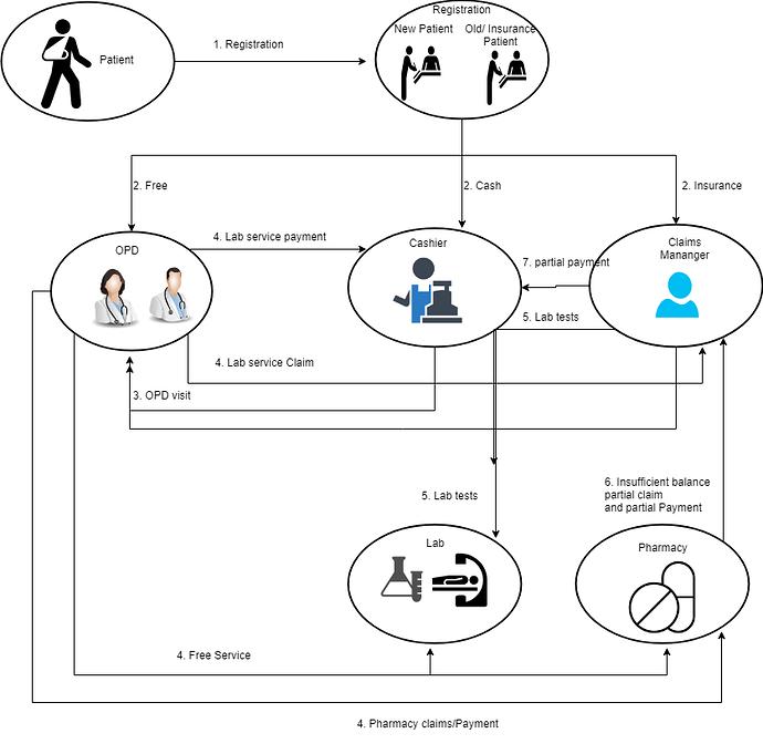 Insurance-workflow%20(1)