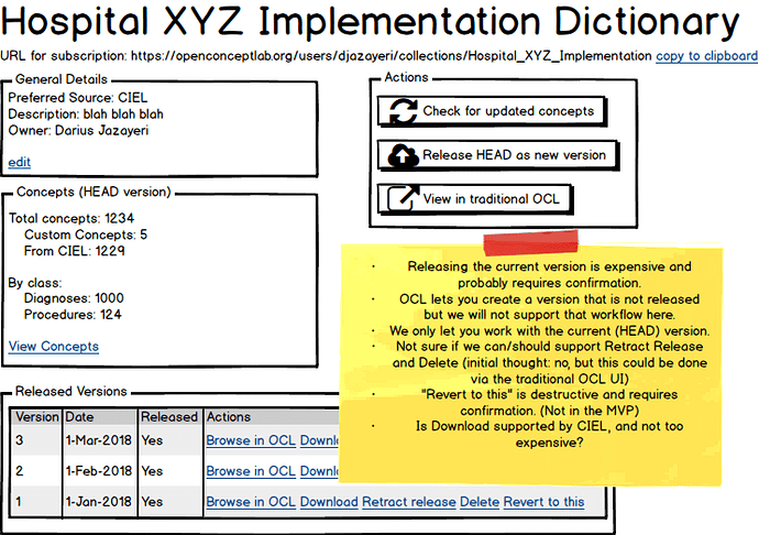Implementation Dictionary Overview