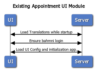 Existing%20Appointment%20UI%20Module